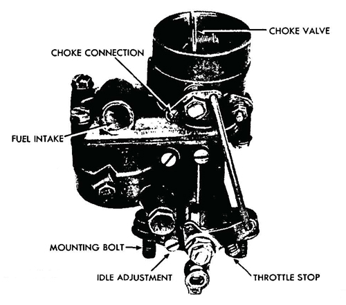 Figure 23—Carburetor Removed