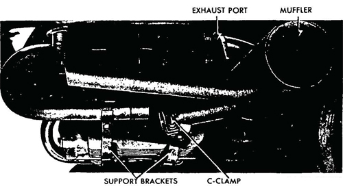 Figure 27—Muffler and Exhaust Manifold Assembly Removed