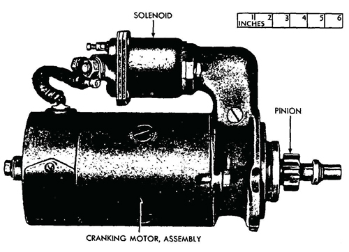 Figure 32—Cranking Motor and Cranking Motor Solenoid Installed