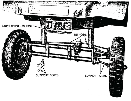 Figure 45—Front Suspension Removed
