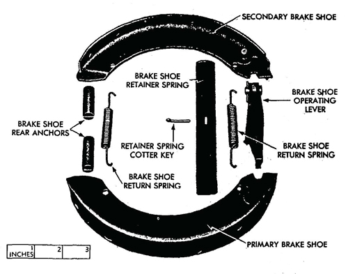Figure 52—Brake Shoes Removed (fig. 51)