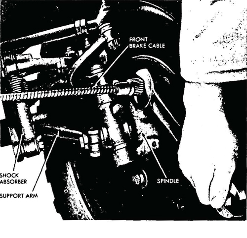 Figure 54—Adjusting Brake Cable 11