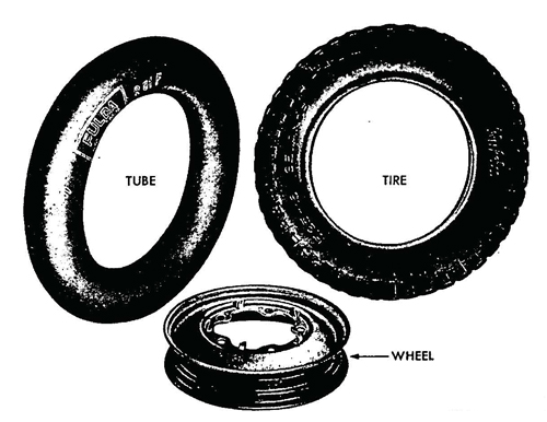 Figure 58—Wheel, Tire, and Tube