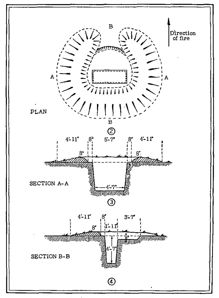 Figure 38 {continued).—Foxhole for light machine gun or antitank rifle.