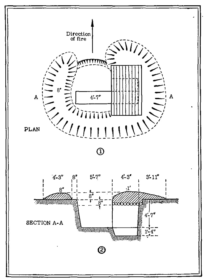 Figure 39.—Foxhole for light machine gun and dugout for three men.