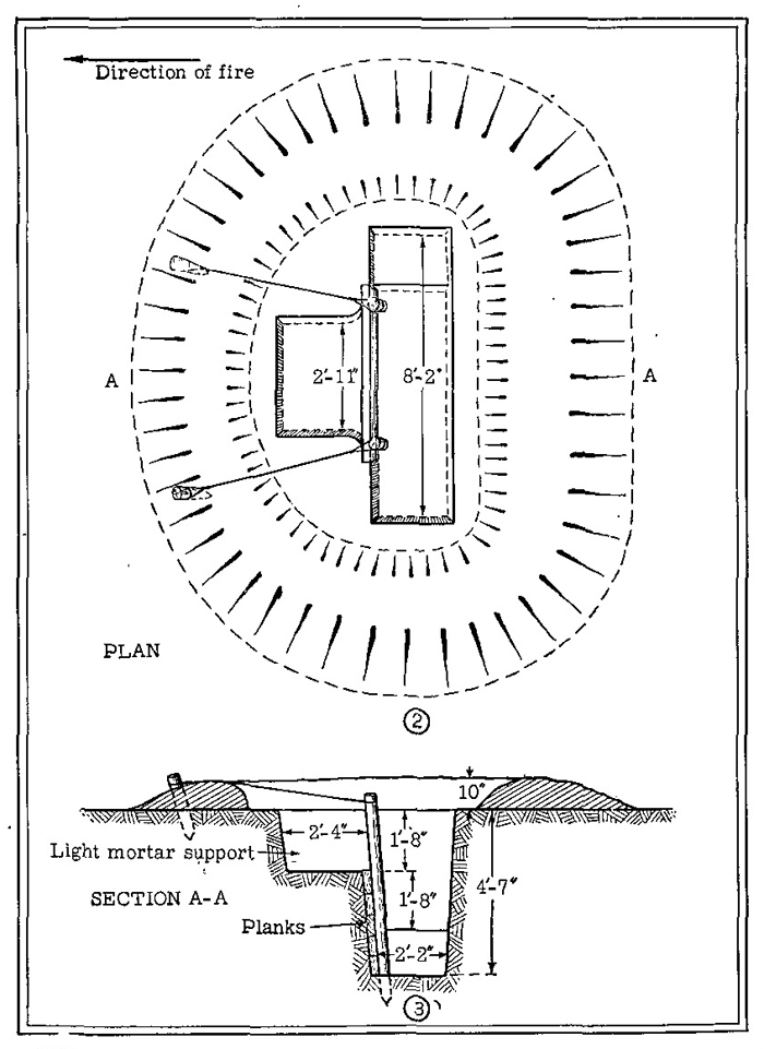 Figure 41 (continued).—Enlarged foxhole for light mortar, with revetted slope.