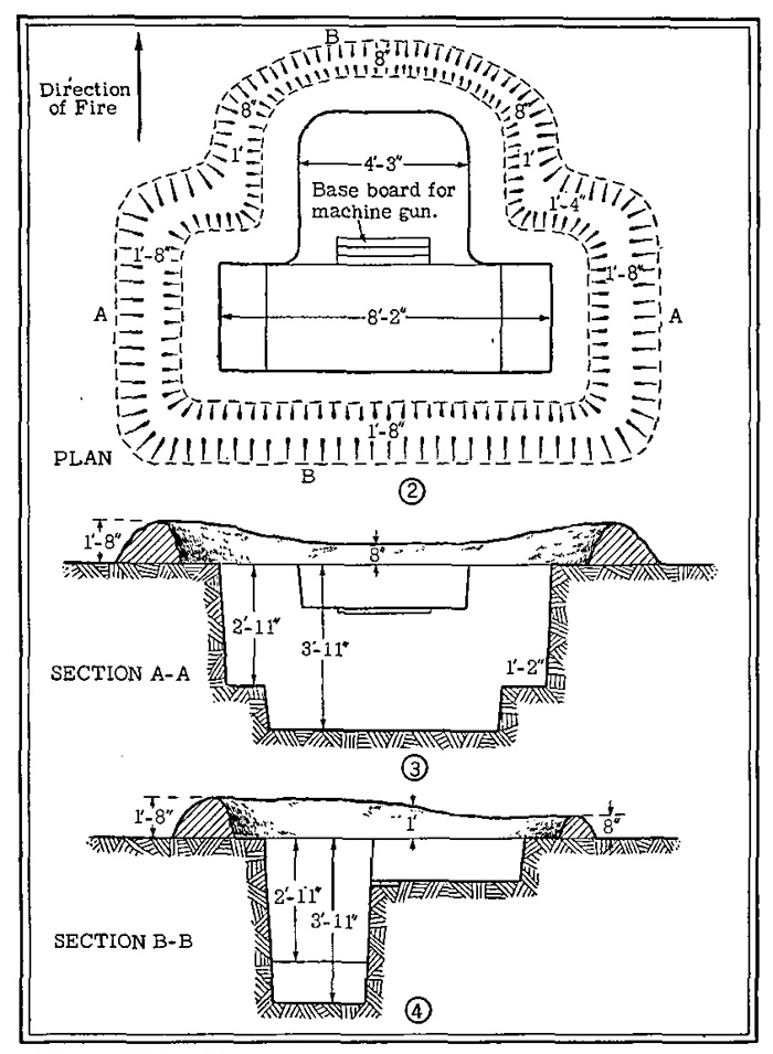 Figure 42 (confirmed).—Foxhole for heavy machine gun and three men.