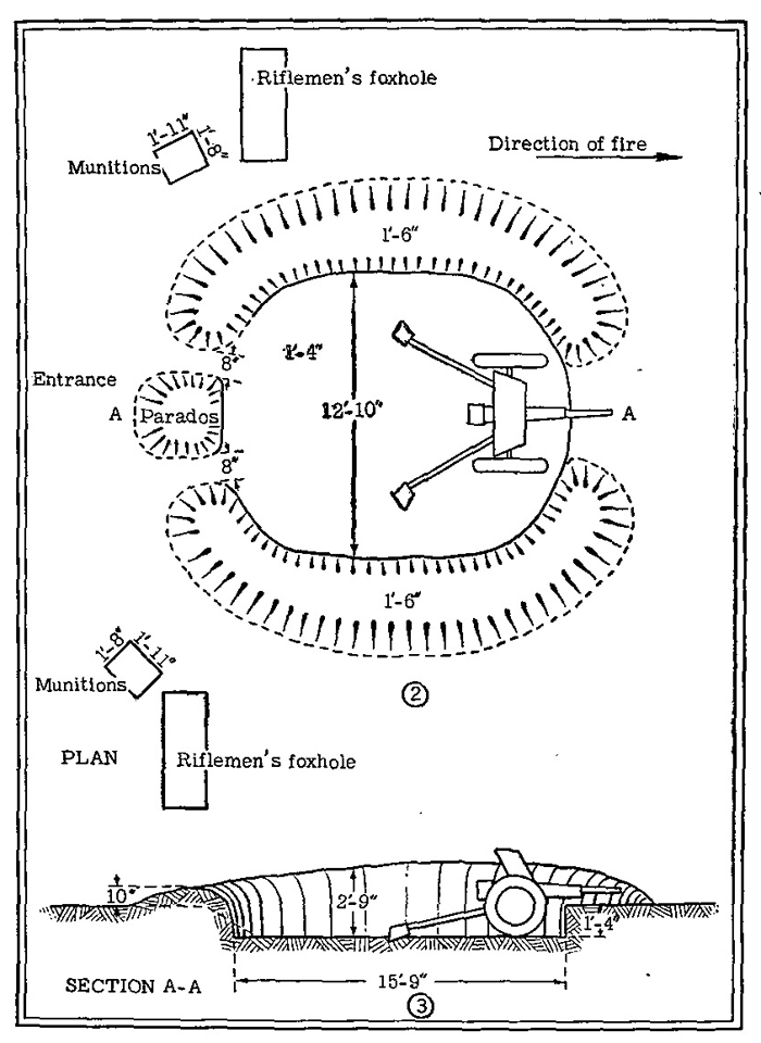 Figure 46 {continued).—Emplacement for antitank gun in flat terrain.