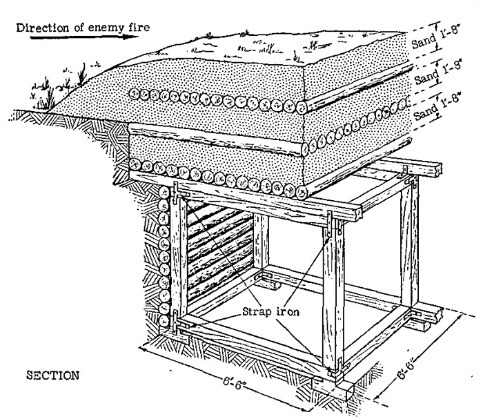 Figure 51.—Shelter for artillery crew.
