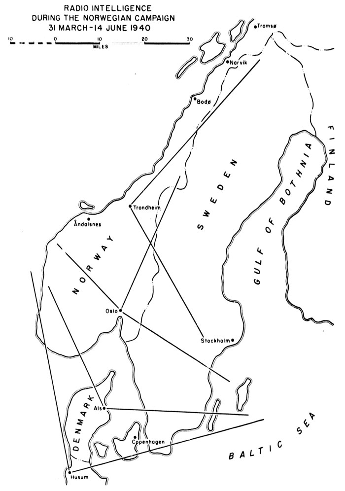 Chart 2. Radio Intelligence During the Norwegian Campaign, 31 March - 14 June 1940