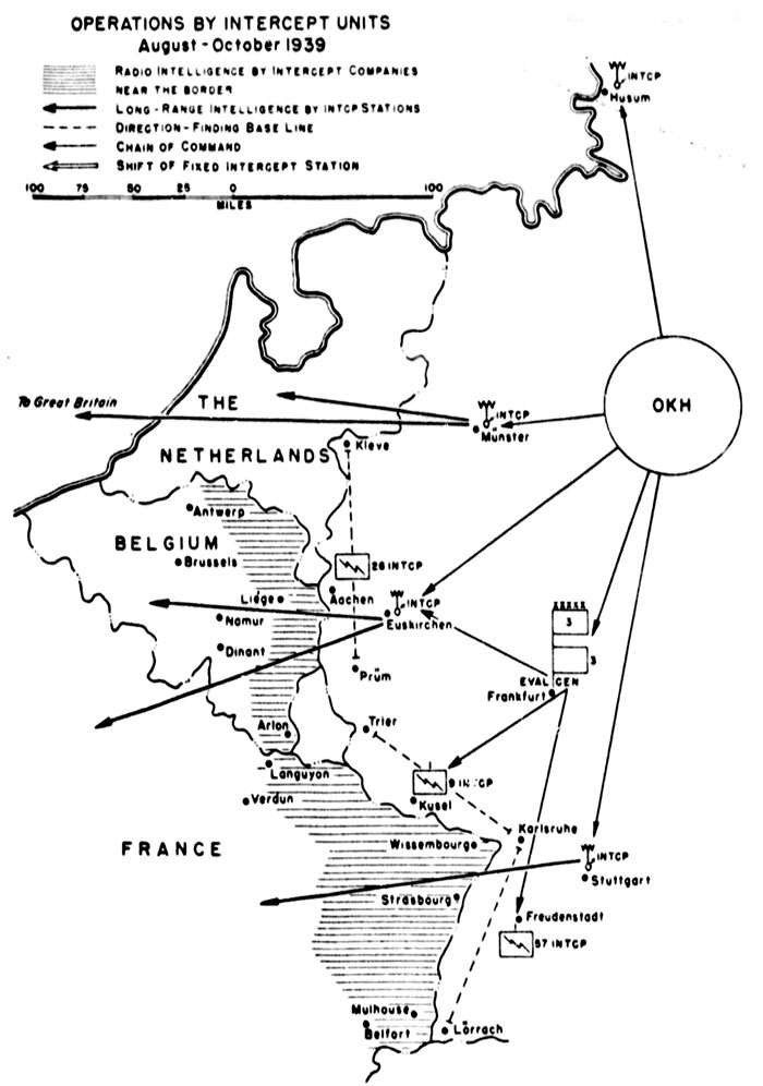 Chart 3a. Operations by Intercept Units, August 1939 - May 1940