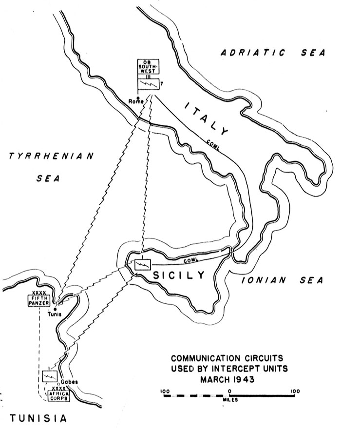 Chart 7. Communication Circuits used by Intercept Units March 1943